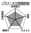 Takao_chart