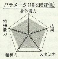 Hanamiya_chart